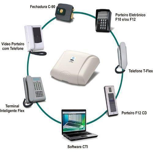 HDL Central de Comunicação 32P