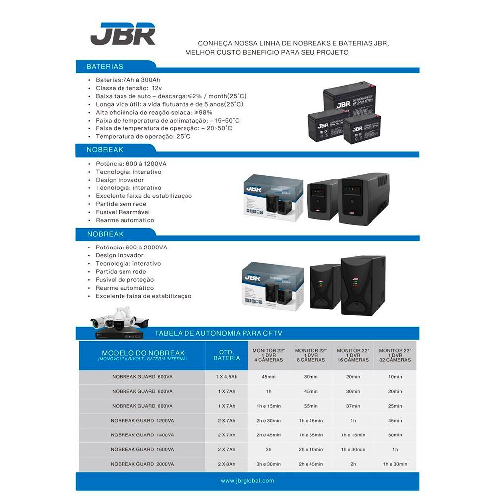 Nobreak 600VA 120V 3 Tomadas 120V – JBR GUARD 600 M1