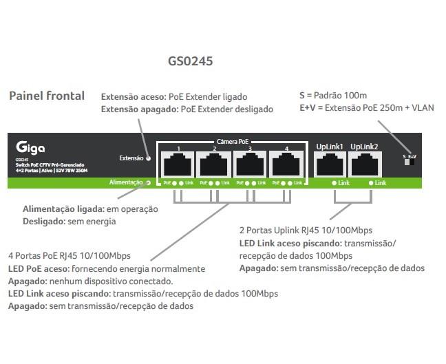 SWITCH CFTV ATIVO 78W 52Vdc 250Mts 4 POE 2 UPLINK